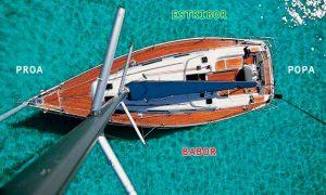 aprender-las-partes-de-un-barco