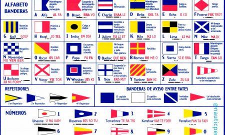 codigo-de-señales-maritimas-internacional